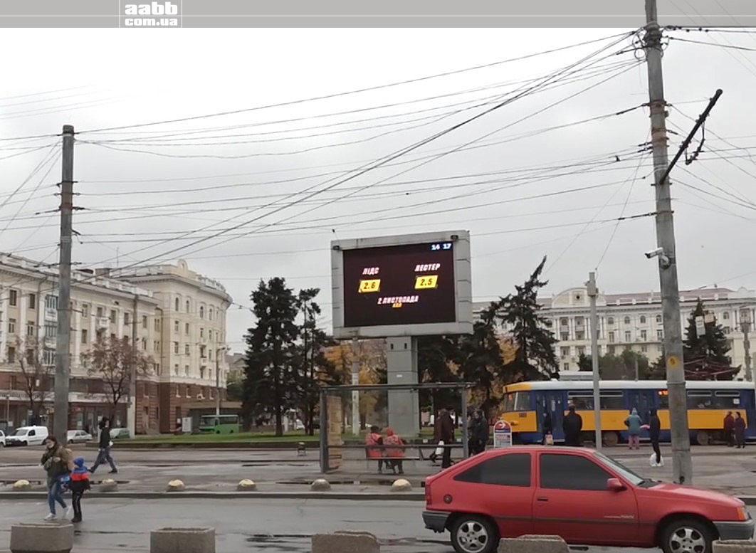 Реклама на відеоекранах у м. Дніпро (листопад 2020)